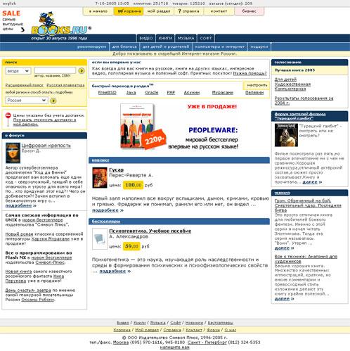 шаблон сайта интернет магазина html: